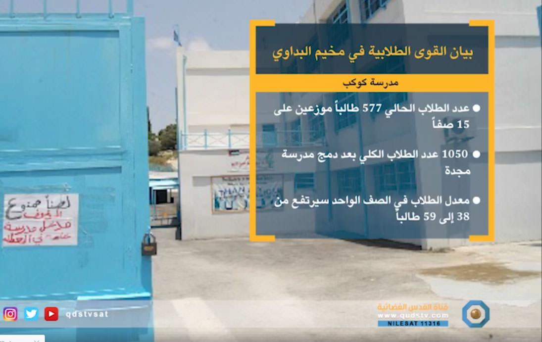 القوى الطلابية في مخيم البداوي للاجئين الفلسطينيين تصدر بيانا رافضا لتقليص الأونروا خدماتها