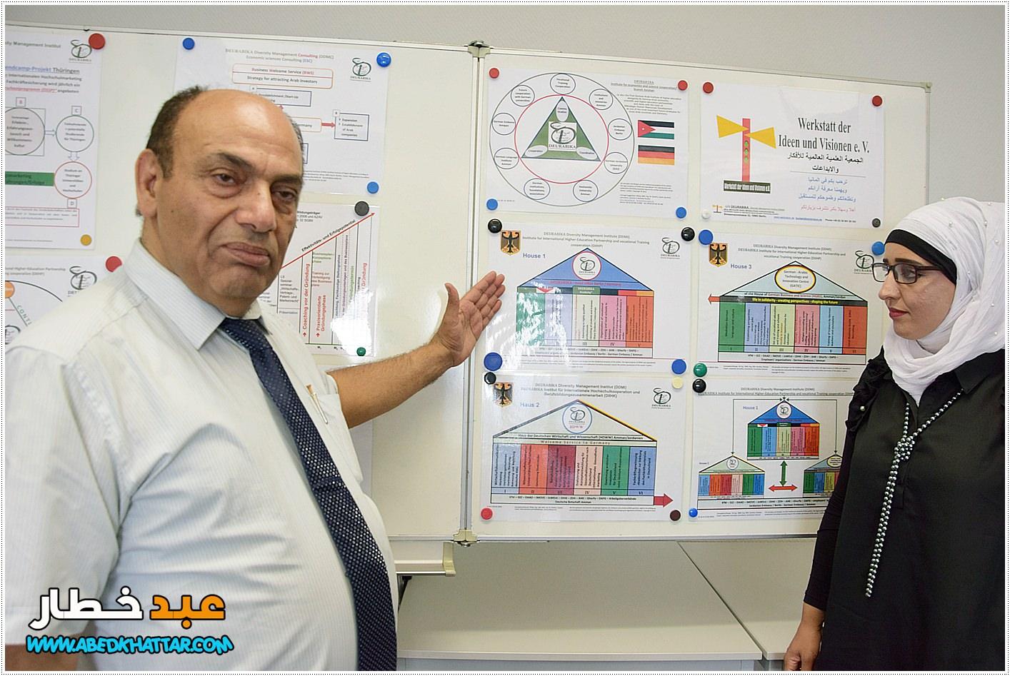 عميد معهد العلوم والاستشارات الاقتصادية العربية الالمانية المهندس محمود ابراهيم - ابو العز
