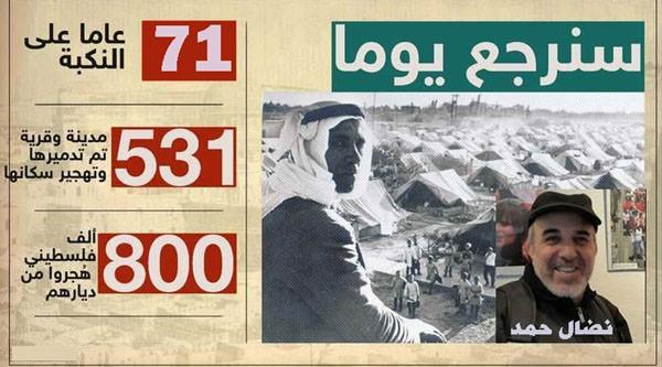 مقالتي اليوم باللغة البولندية في ذكرى مرور 71 سنة على نكبة شعبنا الفلسطيني.